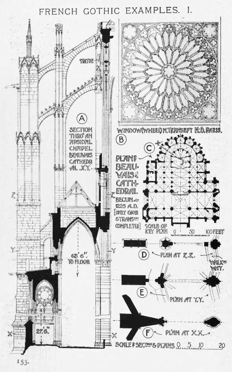 mots fleches ornement architectural